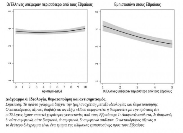 «On Antisemitism and other demons», Antoniou et al, Athens Review of Books 3/9/2014